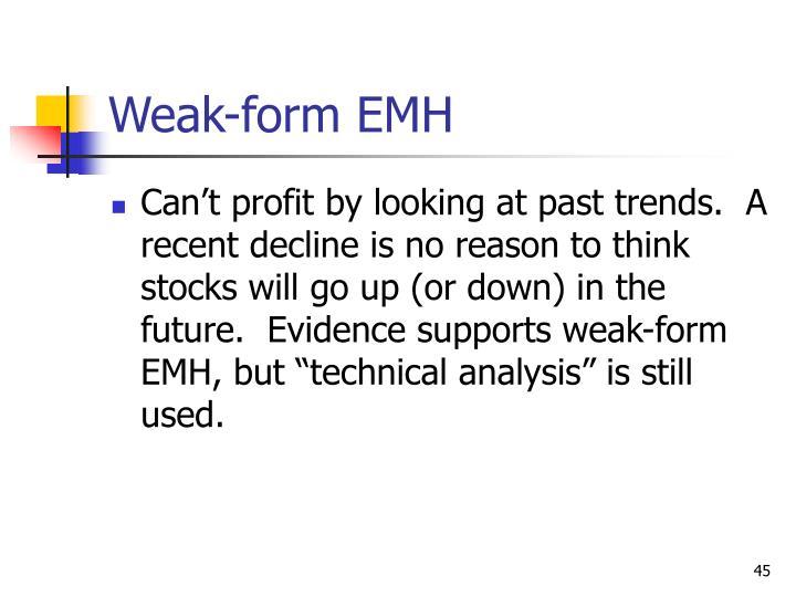 Weak-form EMH