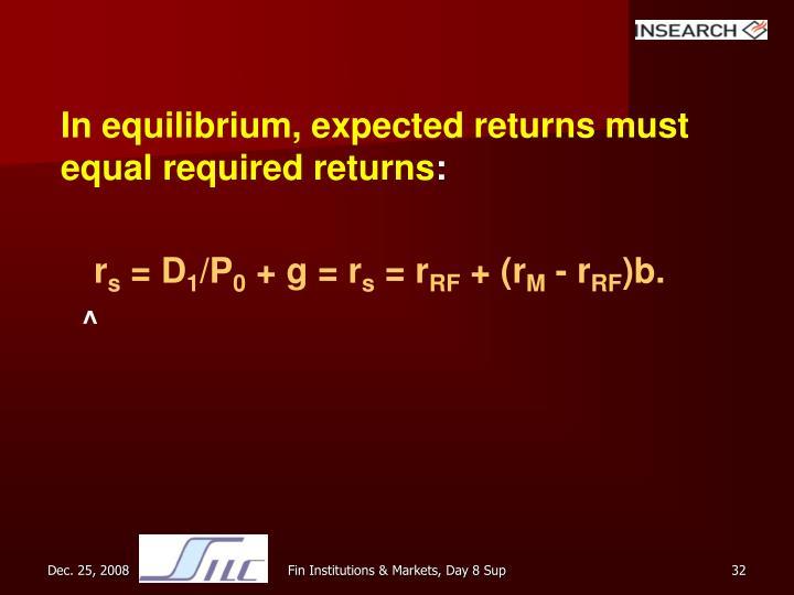 In equilibrium, expected returns must