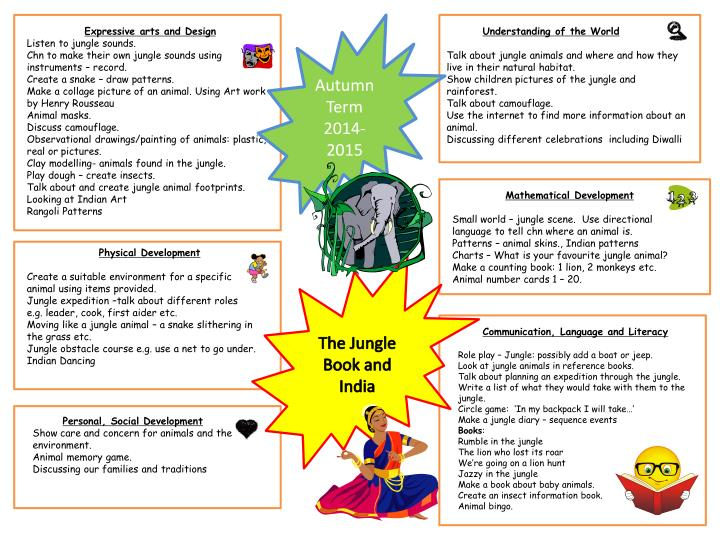 PPT - Expressive arts and Design Listen to jungle sounds