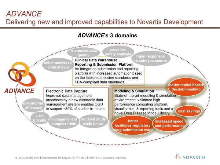 business process simulation and improvement simulation