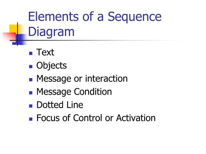 Elements of a Sequence Diagram