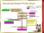 ghostscript raster printer driver