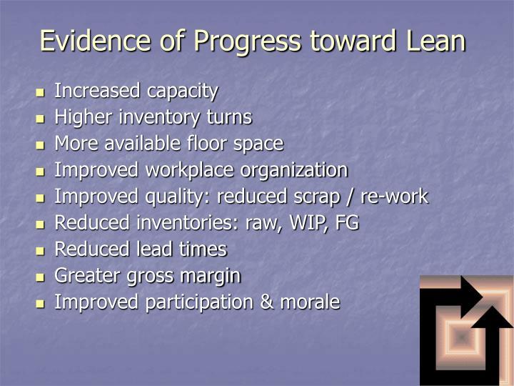 Evidence of Progress toward Lean