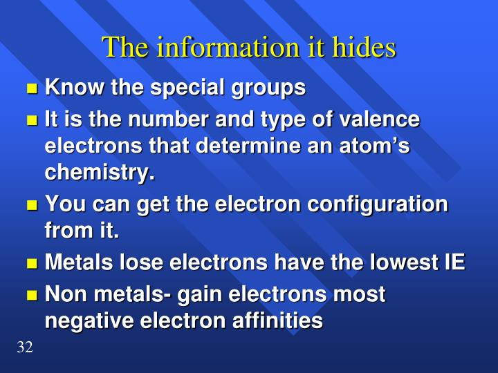 The information it hides