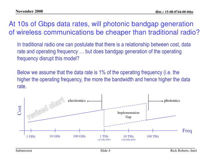 At 10s of Gbps data rates, will photonic bandgap generation of wireless communications be cheaper than traditional radio?