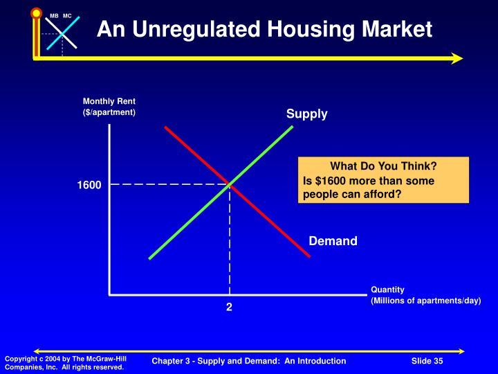 An Unregulated Housing Market