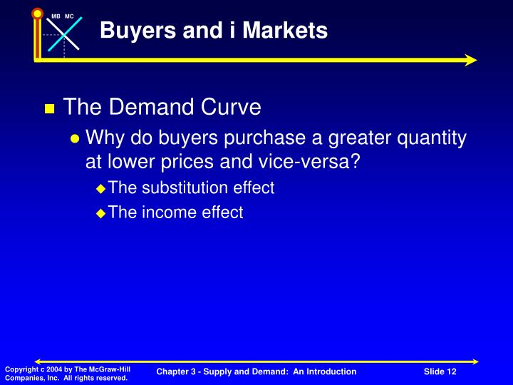 Buyers and i Markets