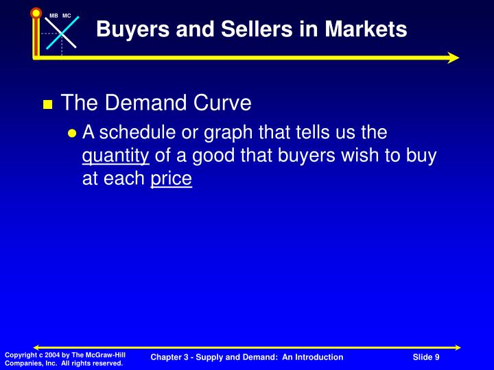 Buyers and Sellers in Markets