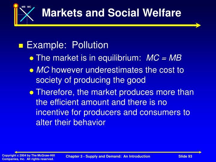 Markets and Social Welfare
