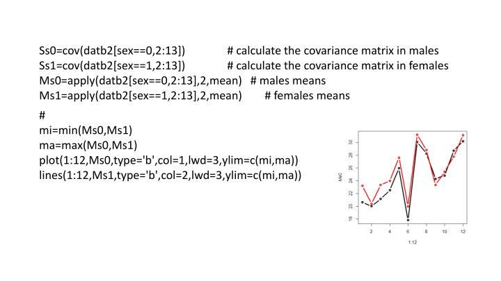 Ss0=cov(datb2[sex==0,2:13])   # calculate the covariance matrix in males
