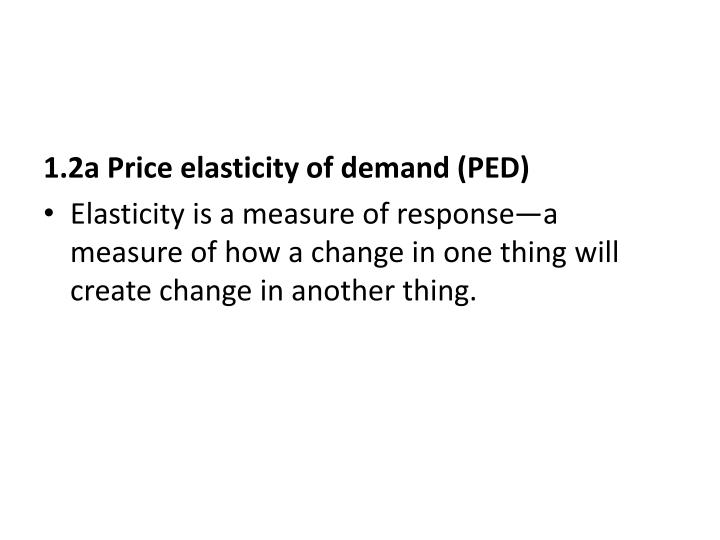 1.2a Price elasticity of demand (PED)