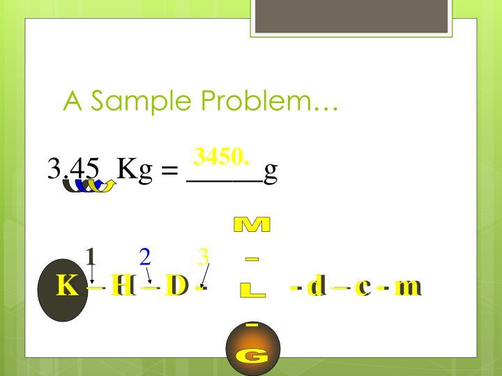 A Sample Problem…