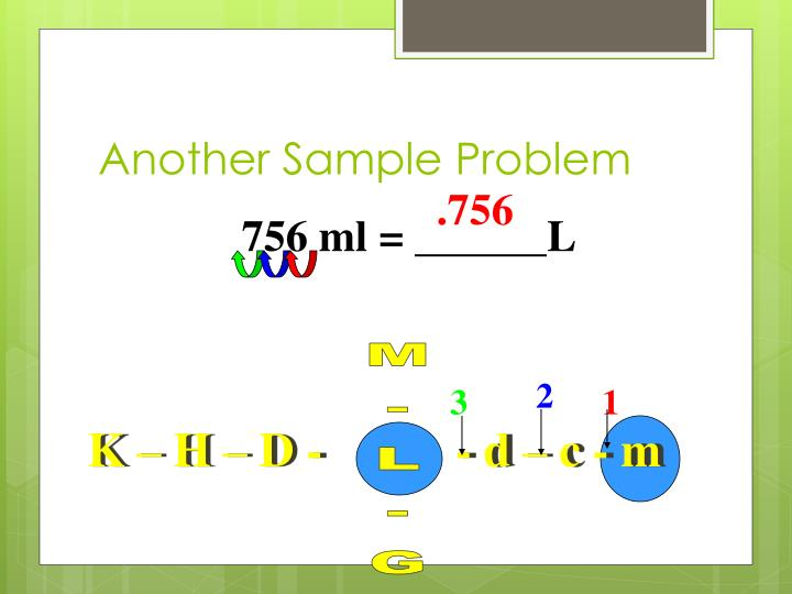 Another Sample Problem