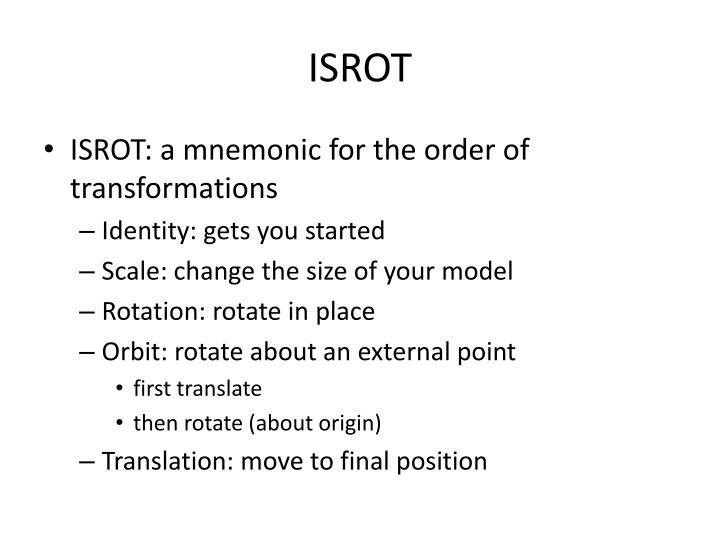 ISROT
