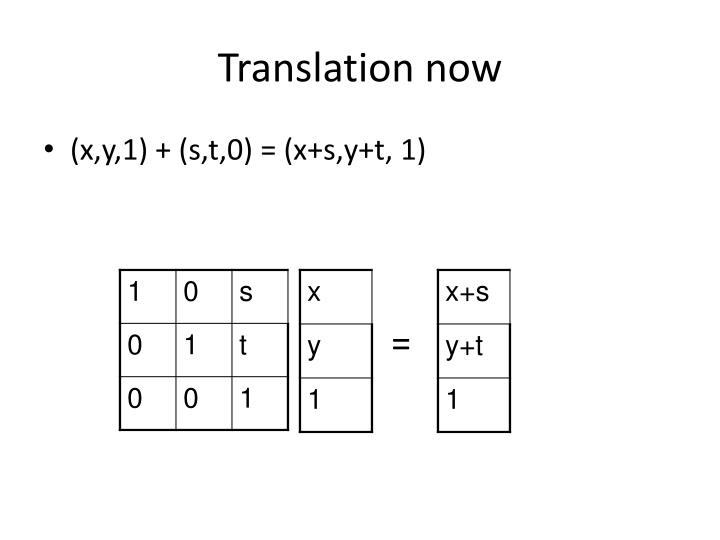 Translation now