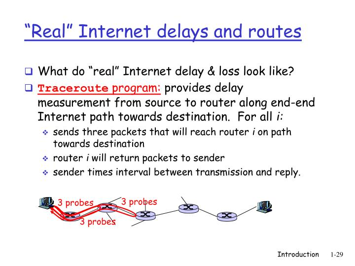 """""""Real"""" Internet delays and routes"""