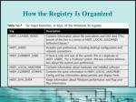 how the registry is organized1