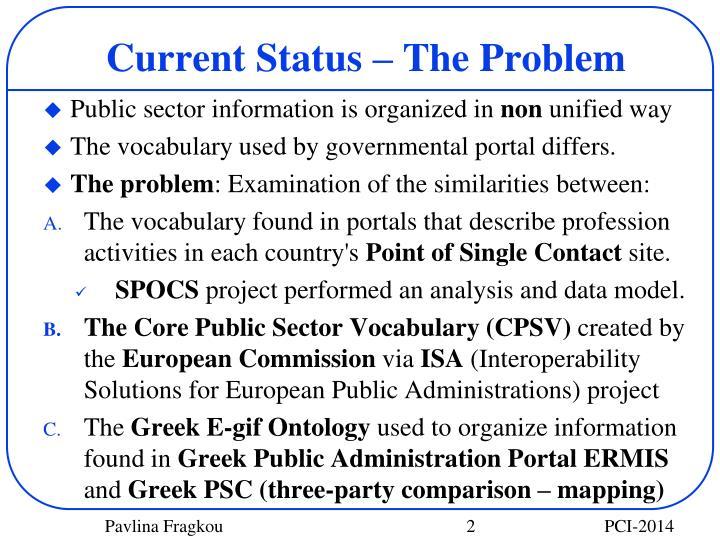 Current status the problem