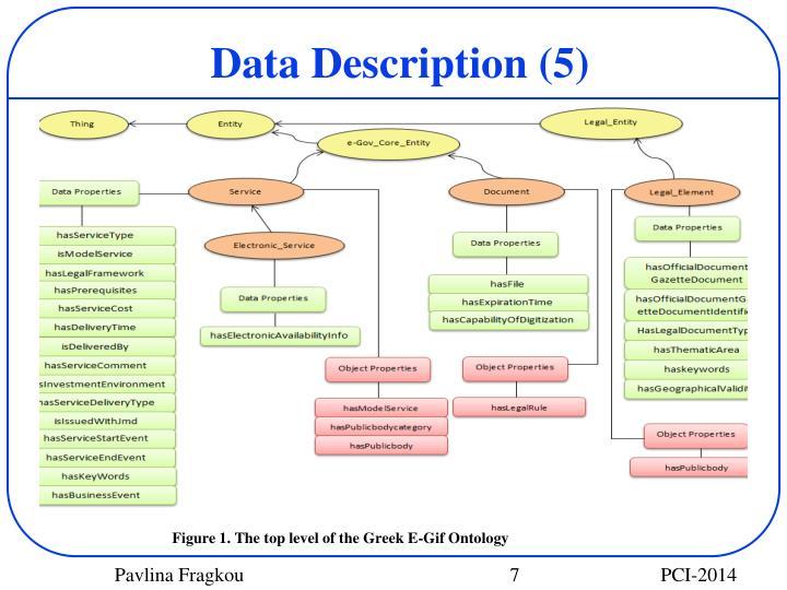 Data Description (5)