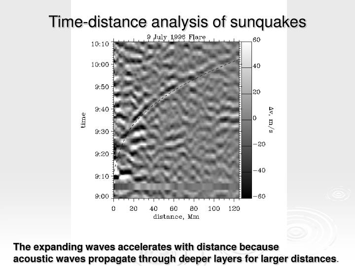 Time-distance analysis of sunquakes