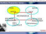 portfolio produkt w xerox