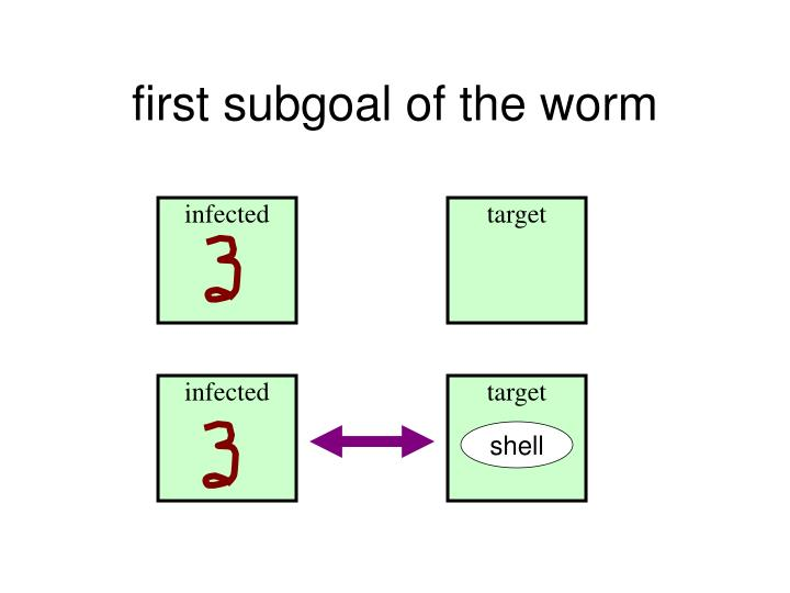 First subgoal of the worm