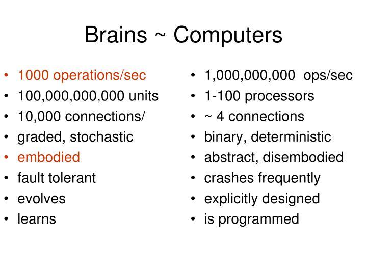 1000 operations/sec