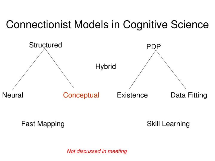 Connectionist Models in Cognitive Science