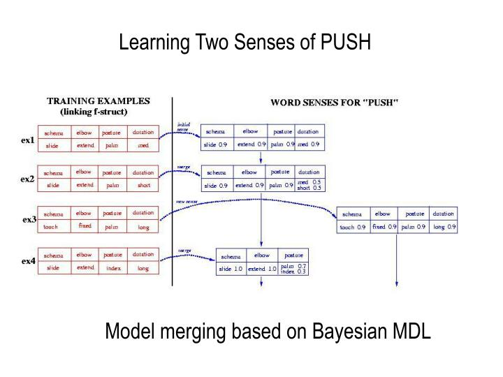 Learning Two Senses of PUSH