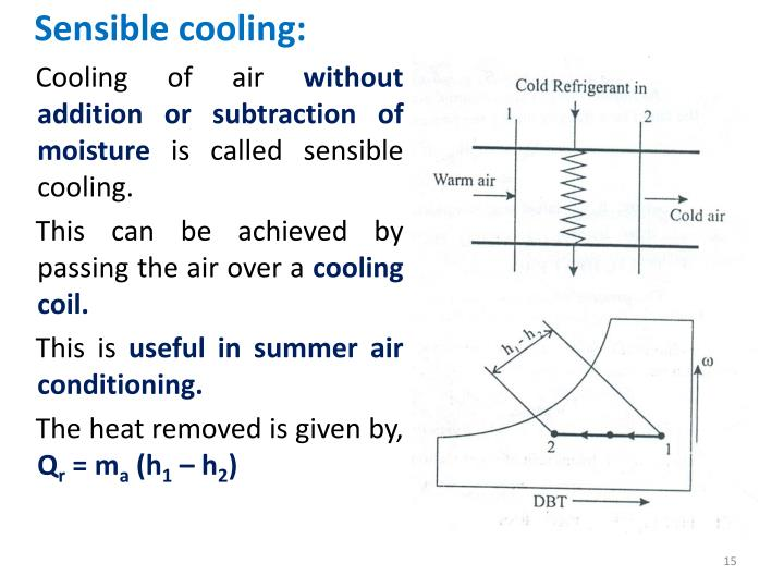 Sensible cooling:
