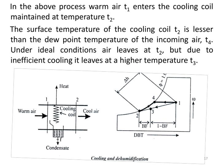 In the above process warm air t