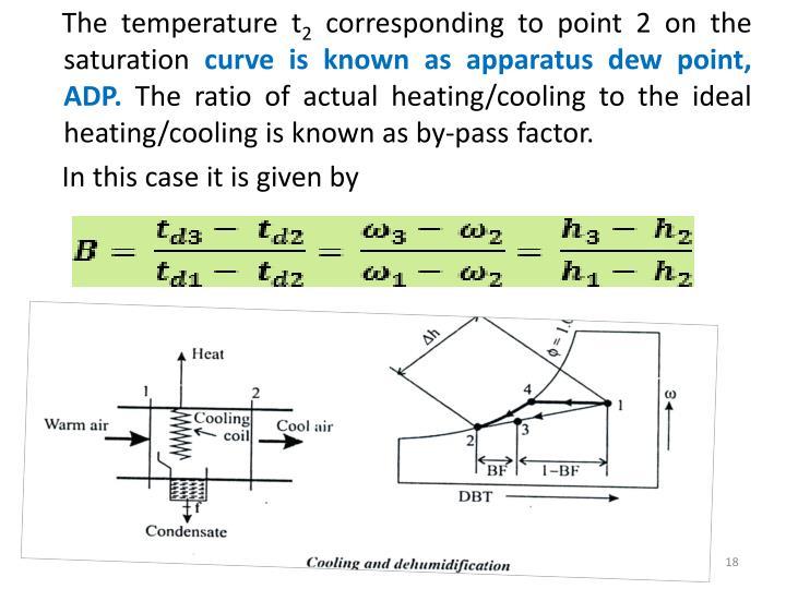 The temperature t
