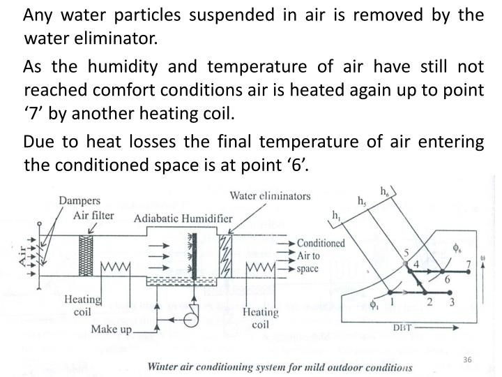 Any water particles suspended in air is removed by the water eliminator.