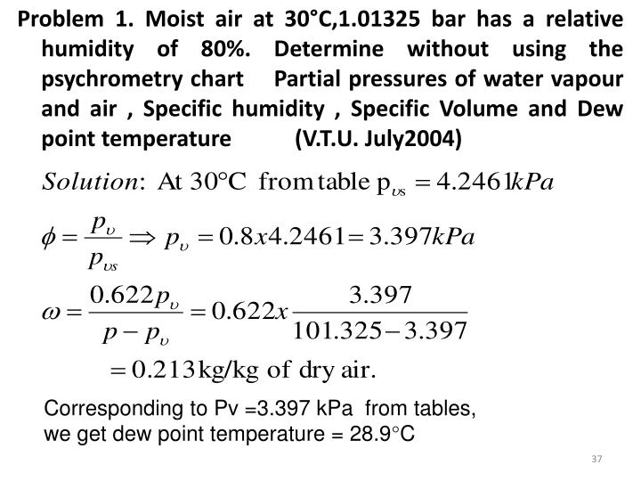 Problem 1. Moist air at 30°C,1.01325 bar has a relative humidity of 80%. Determine without using the psychrometry chart    Partial pressures of water vapour and air , Specific humidity , Specific Volume and Dew point temperature           (V.T.U. July2004)
