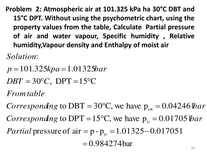 Problem  2: Atmospheric air at 101.325 kPa ha 30°C DBT and 15°C DPT. Without using the psychometric chart, using the property values from the table, Calculate  Partial pressure of air and water vapour, Specific humidity , Relative humidity,Vapour density and Enthalpy of moist air