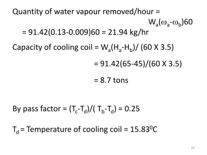 Quantity of water vapour removed/hour =