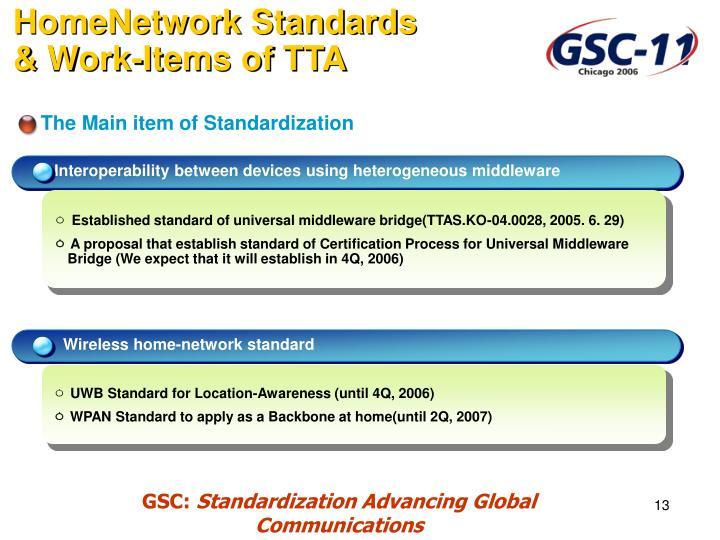 The Main item of Standardization