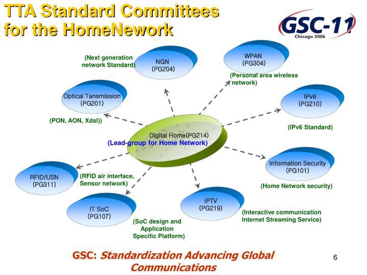 TTA Standard Committees