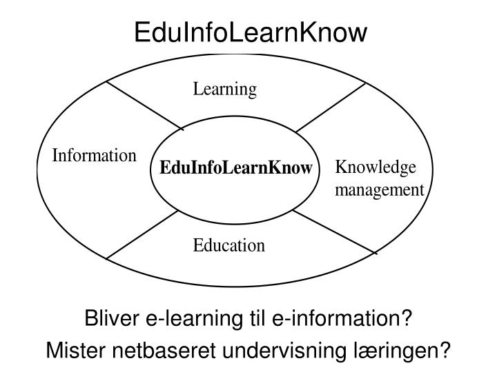 EduInfoLearnKnow