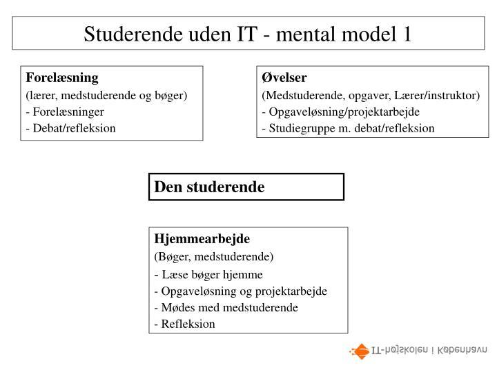 Studerende uden IT - mental model