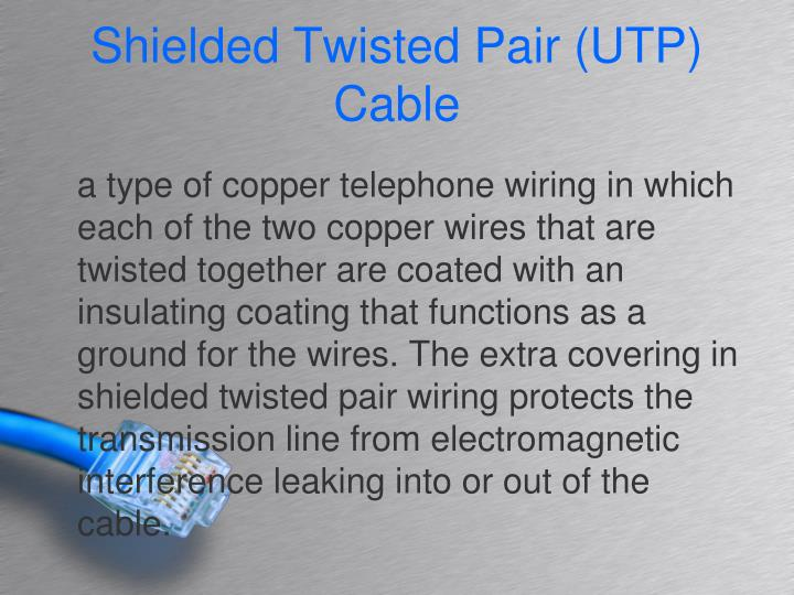 Shielded Twisted Pair (UTP) Cable