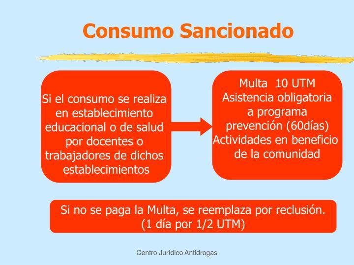 Consumo Sancionado