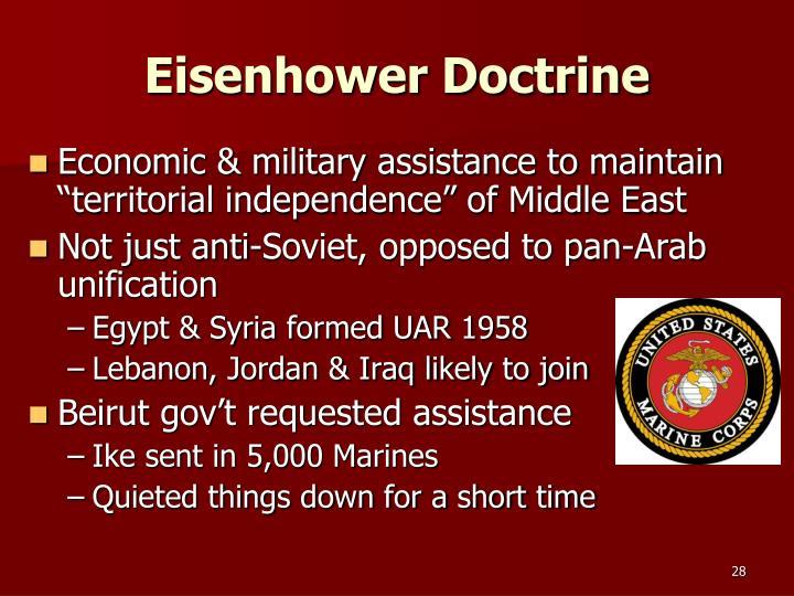 Eisenhower Doctrine