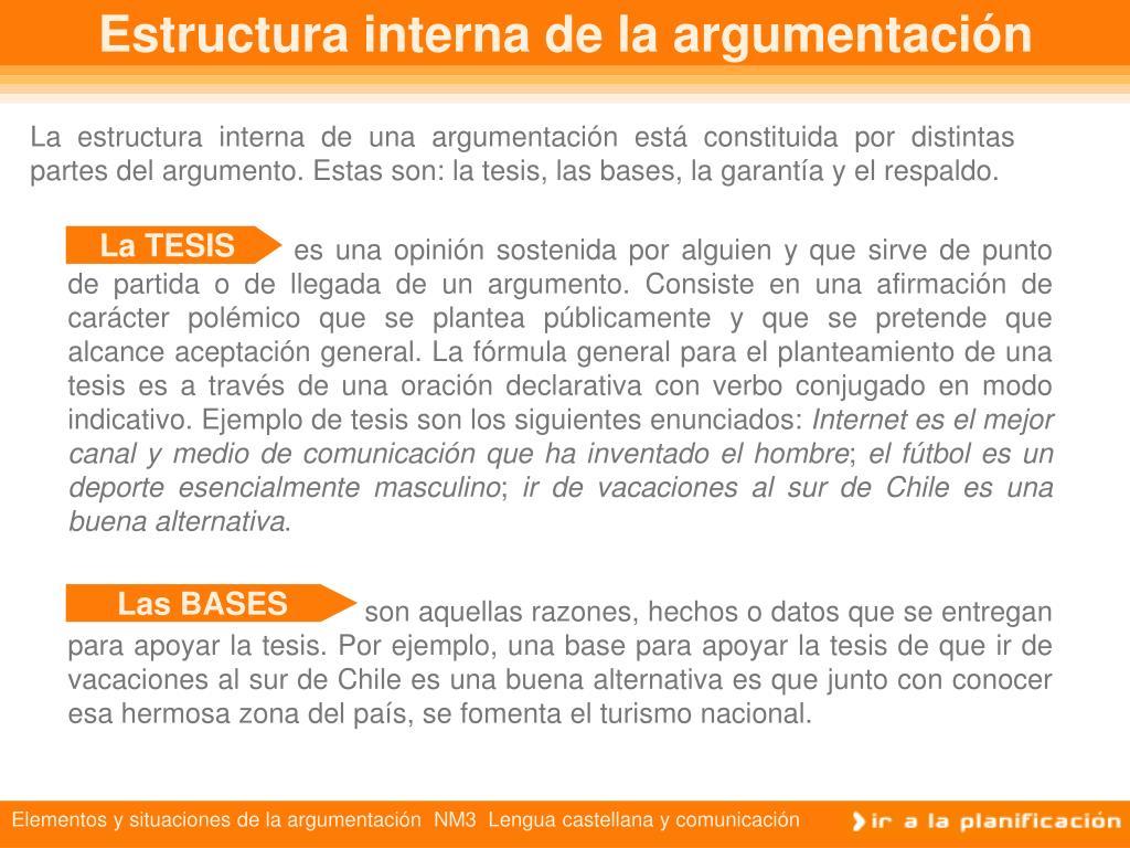 Ppt Elementos Formas Y Situaciones De La Argumentación