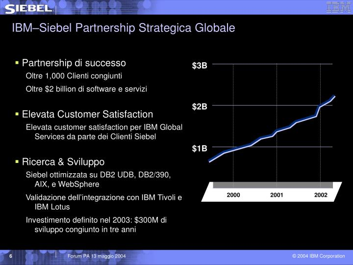 IBM–Siebel Partnership Strategica Globale