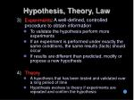 hypothesis theory law