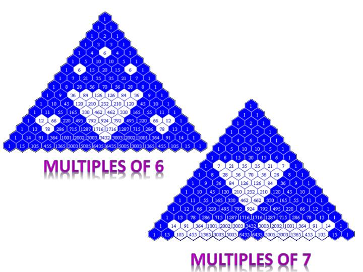 Multiples of 6
