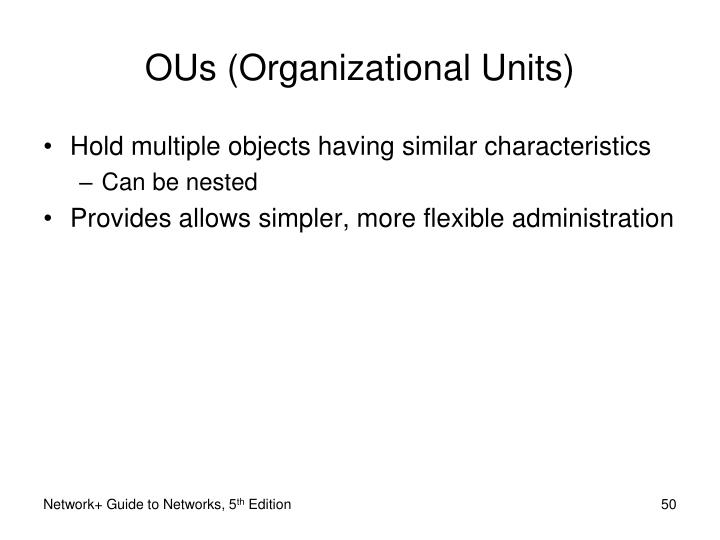 OUs (Organizational Units)