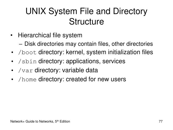 UNIX System File and Directory Structure