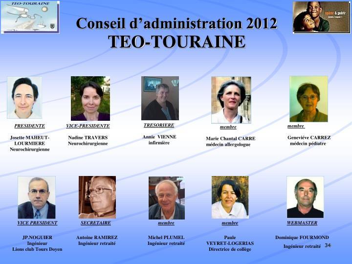 Conseil d'administration 2012